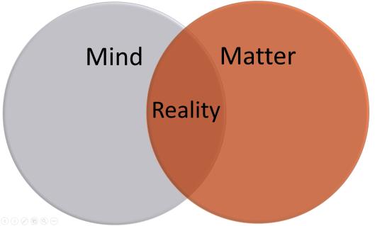 clip-min-matter-reality